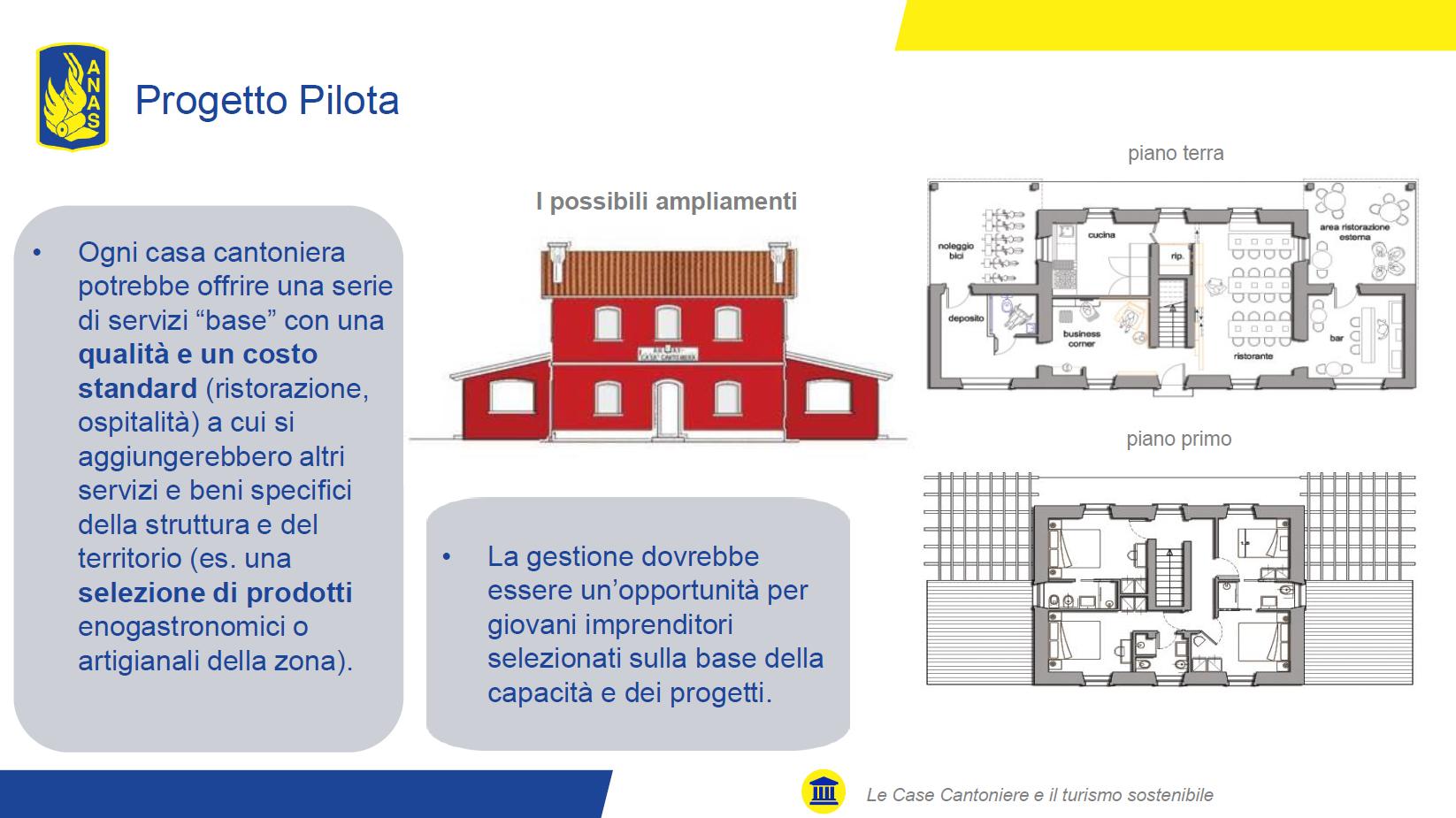 Awesome ospitalit sono le tipologie del servizio che le for Che disegna progetti per le case